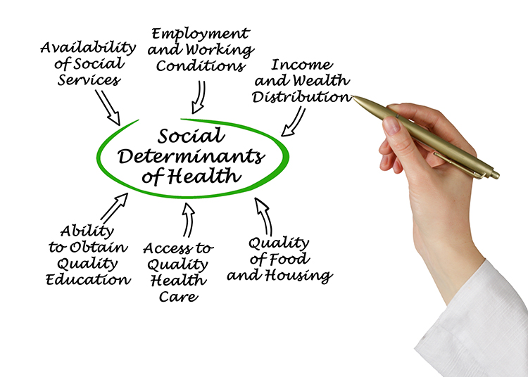 hand writing out the social determinates of health